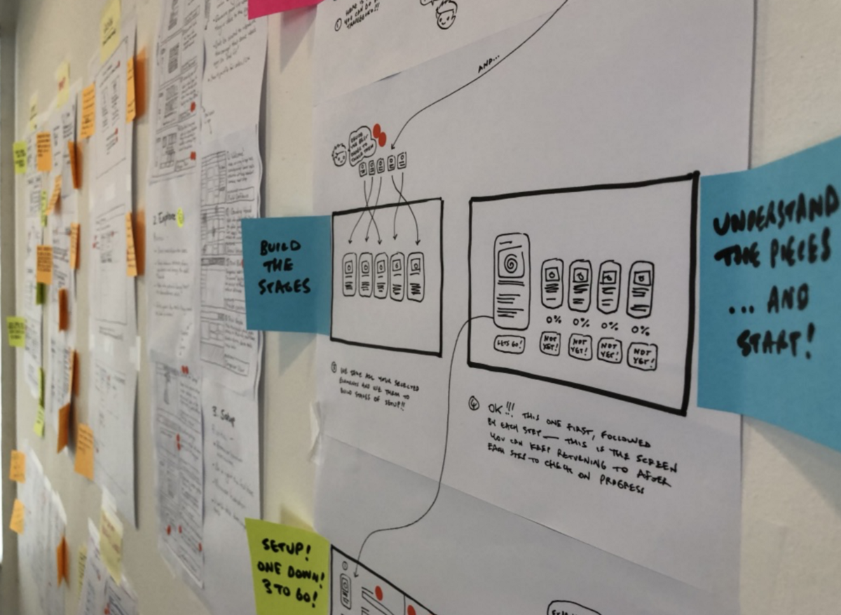 Design Sprints are not for everyone - UX Collective