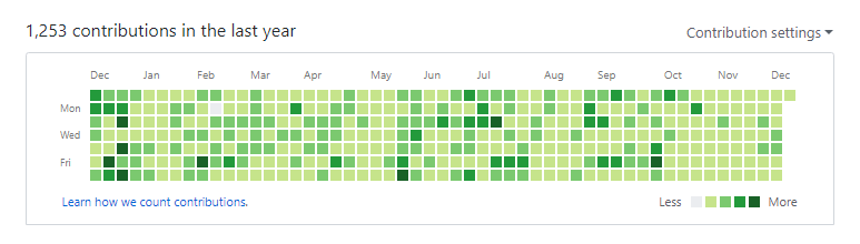 30 minutes every day for your craft: Committing code to GitHub for