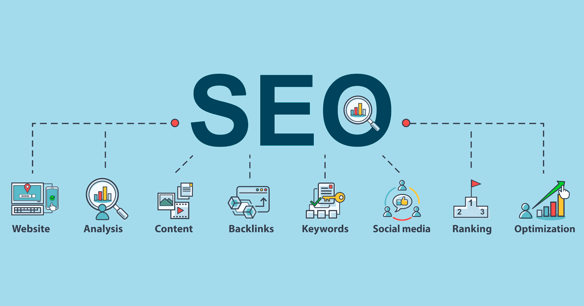 What is SEO? Dentist SEO 2020: How to grow your dental practice using SEO - Shoutout Digital