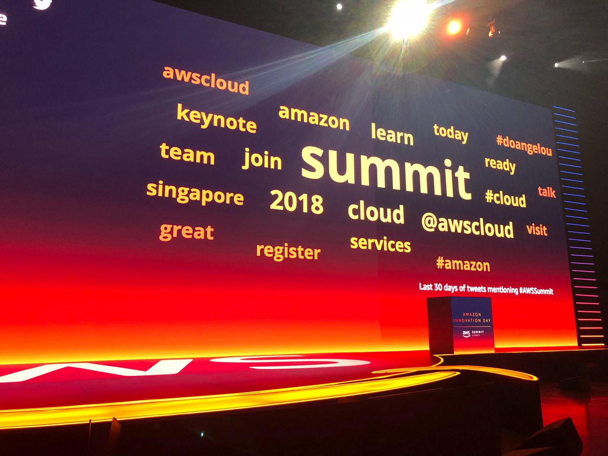How does Amazon innovate and stay at Day One? - Nhung Nguyen