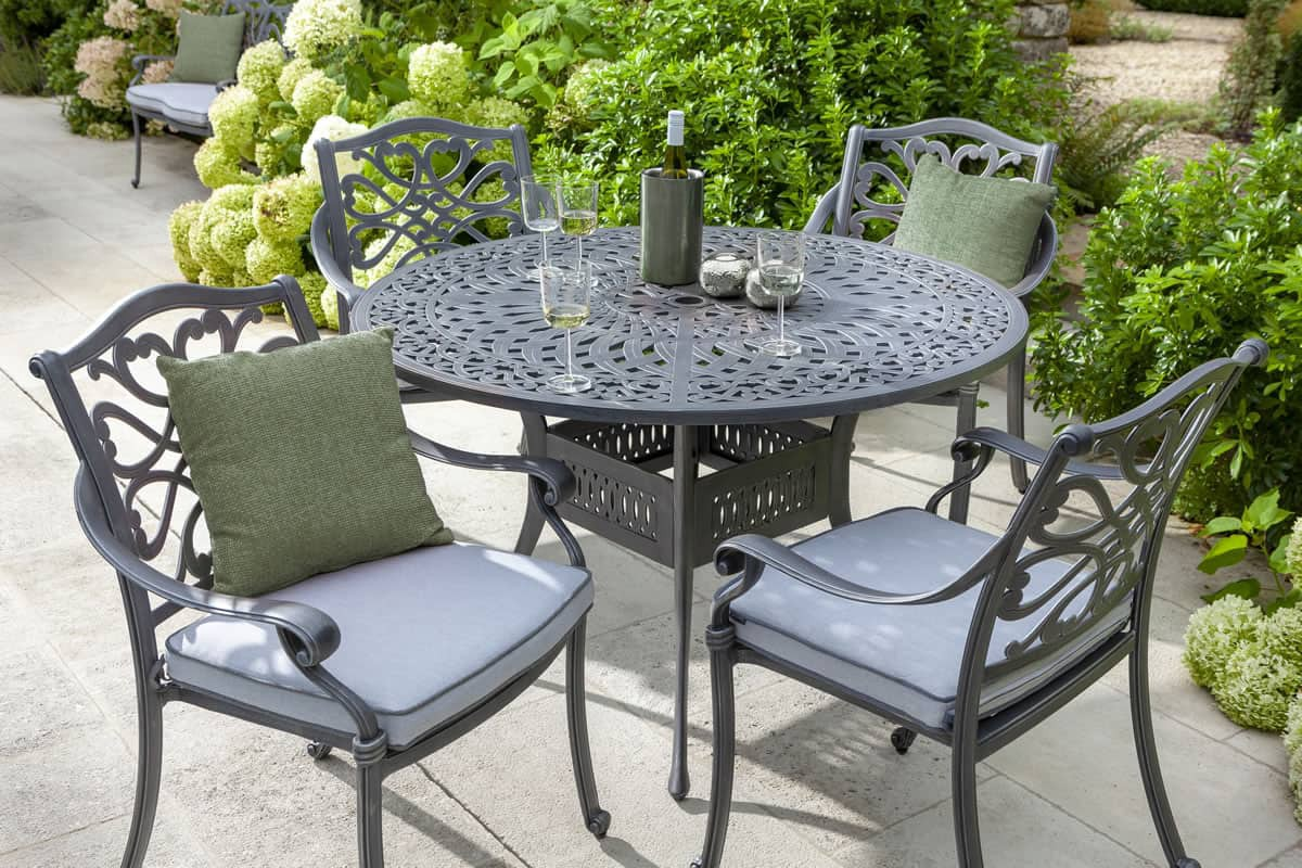 Tips to secure Patio Furniture. How to protect patio furniture
