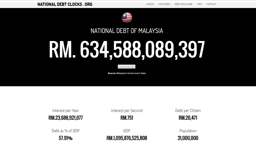 Who's Selling Oil Snake To Whom? - Syahir - Medium