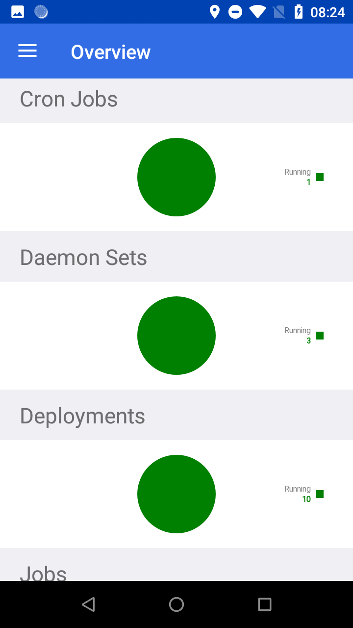 Building a Kubernetes dashboard using Xamarin Forms