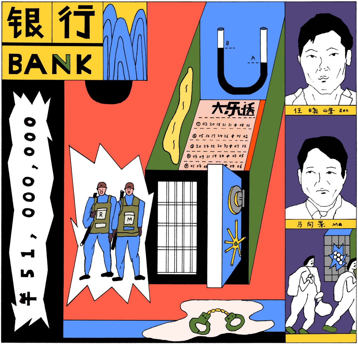 Saturday Read: The Absurd Story Behind China's Biggest Bank Robbery