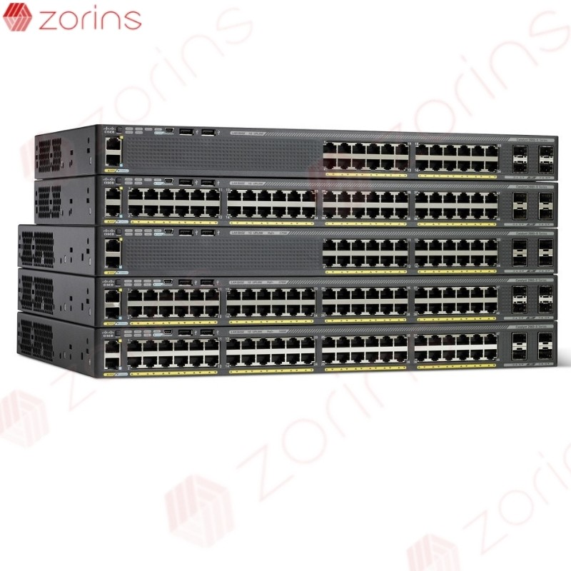 How to configure Cisco 2960 switch step by step? - Zorins