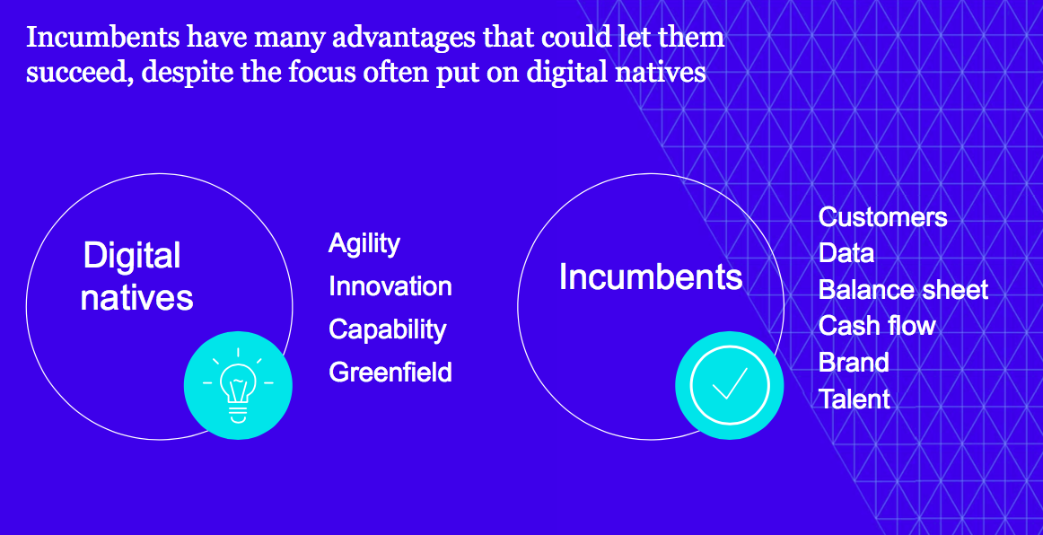 Technology Management Image: Whether You Call It Disruption Or Reinvention, Digital Is