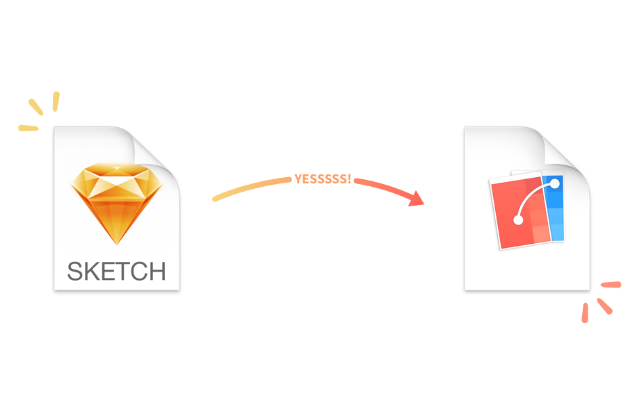 Prototyping An Ios App With Sketch Flinto Part 1 Of 2 By Marc Andrew Design Sketch Medium