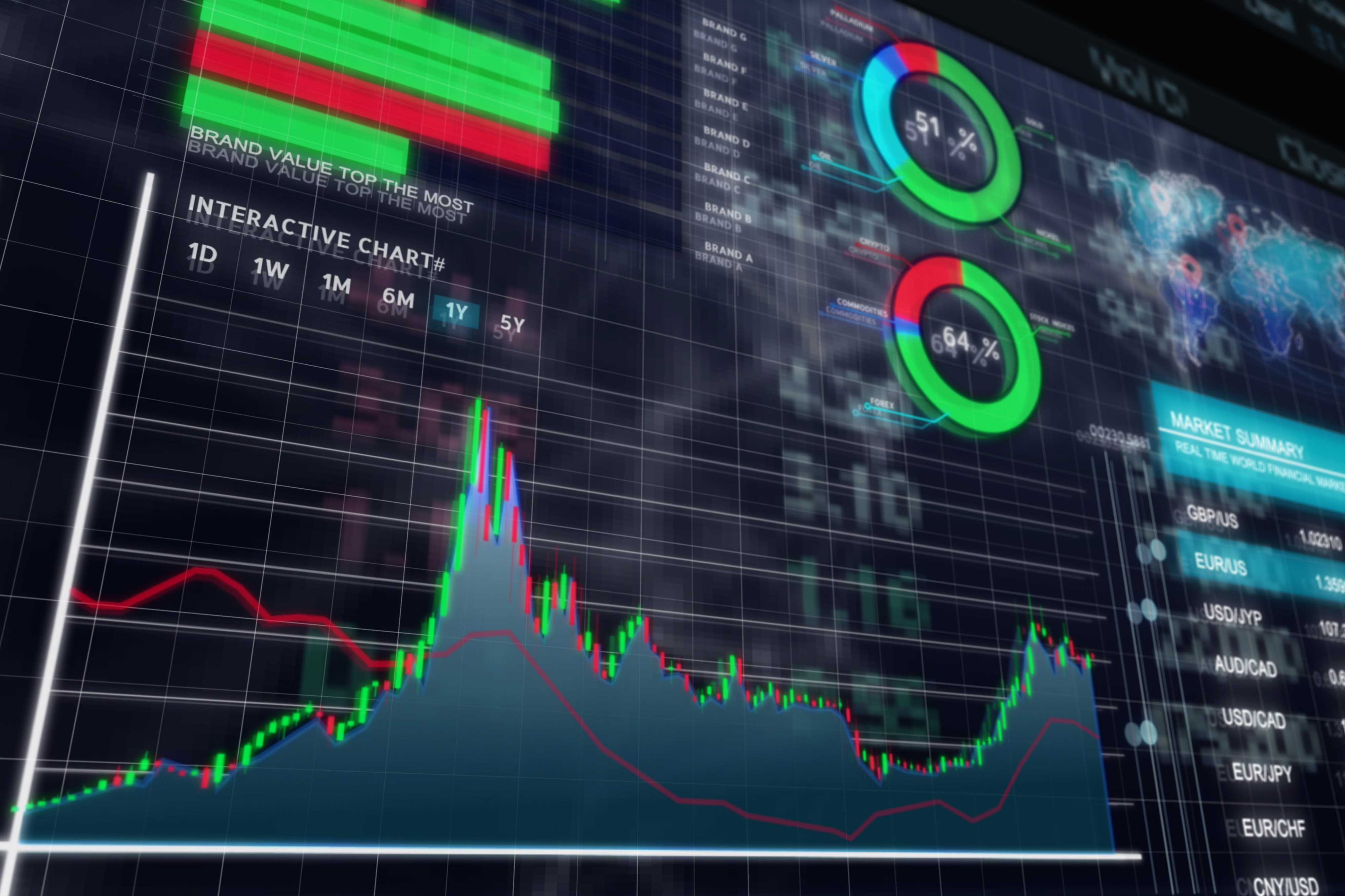 A generic illustration of stock market bar graphs and financial market data.