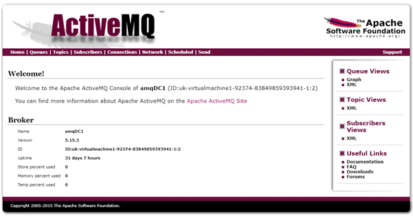 Multi Data Centre Message Brokers with ActiveMQ - THG Tech