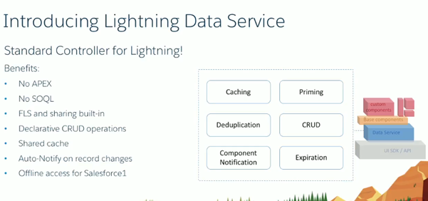 Simplify Lightning Component Development with Lightning Data