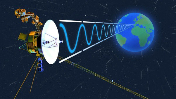 Figure 1: Voyager Space Probe sending information back to Earth