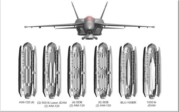 Boeing F/A-18 Advanced Super Hornet - Defense & Security Analysis
