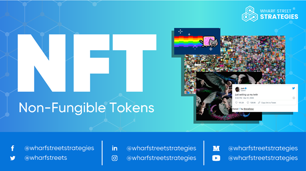 Non-Fungible Tokens | NFT | Blockchain | Cryptocurrency | Etherum |digital art |