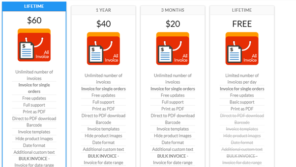 Solved How To Download Aliexpress Invoice Easy Trick