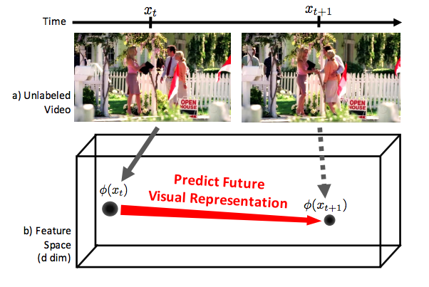 Up to Speed on Deep Learning: September, Part 2 and October