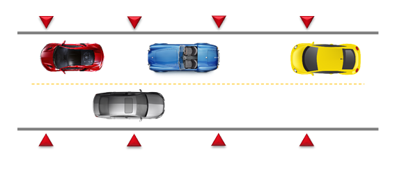 Illustration of guardrails