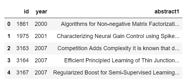 Automated Keyword Extraction from Articles using NLP