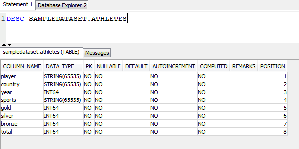 Configuring SQL Workbench to analyze Google Big Query Datasets