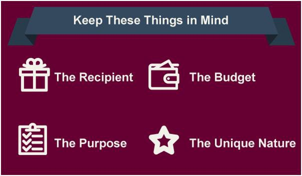 Guide to Corporate Gifts Giving Purpose - FG Concepts - Medium