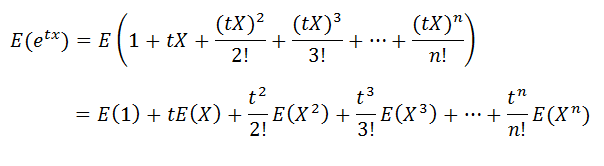 Figure 15: Exmpected value of e^tx. | Moment Generating Function for Probability Distribution with Python