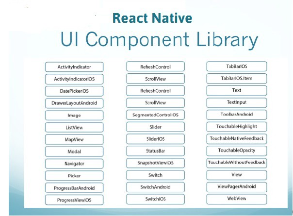 A Guide to React Native Version 0 59 And List of Components