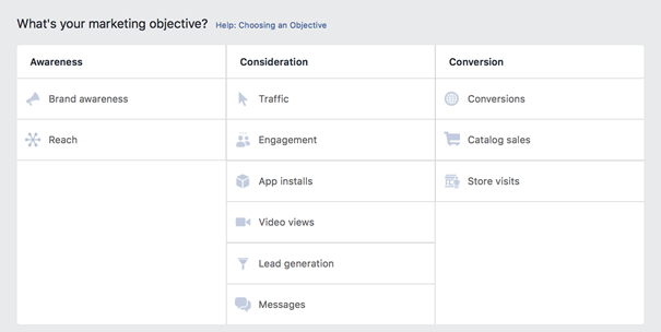 Facebook Ads Marketing Objectives | Source: Facebook