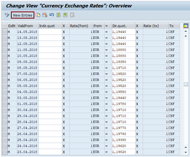SAP Exchange Rate and Foreign Currency Valuation   Detailed Process and Configuration – Techlorean.