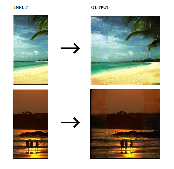 Become a Computer Vision Artist, Automated ML with Auto