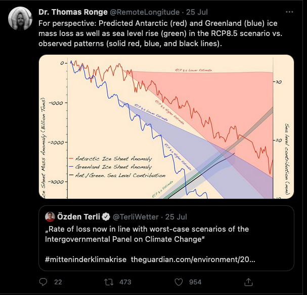 Screenshot of a Tweet by Dr. Ronge mapping RCP8.5 with data from actual observed patterns, showing that we are headed in the direction of the worst-case scenario.