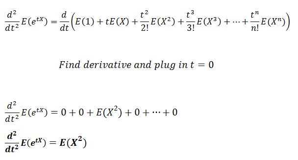Figure 17: Taking Second Derivative of Moment Generating function. | Moment Generating Function for Probability Distribution
