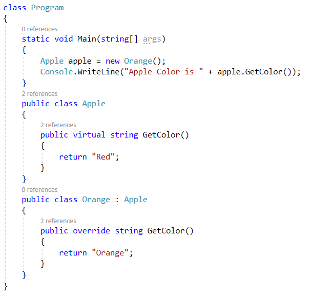 Example without using the LSP in C#