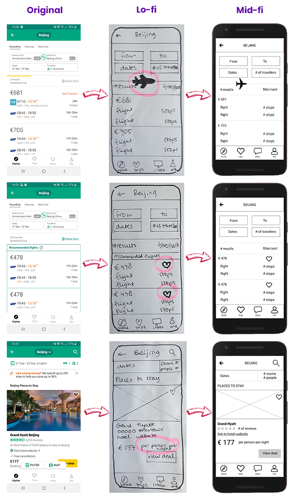 Comparison of original app, lo-fi wireframes and mid-fi wireframes of the redesign.