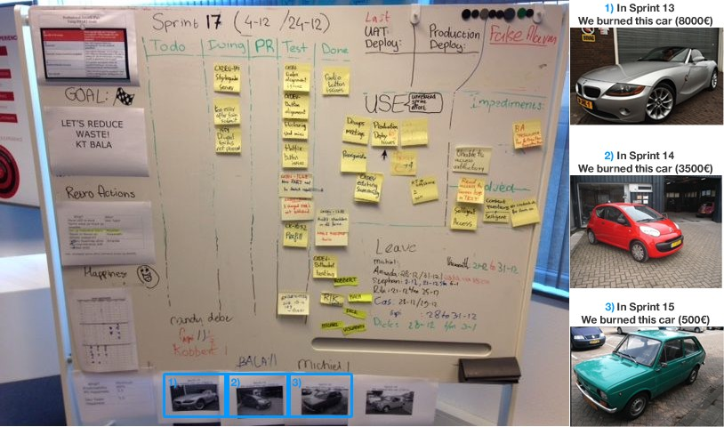 A picture of the whiteboard we used as our Sprint Backlog