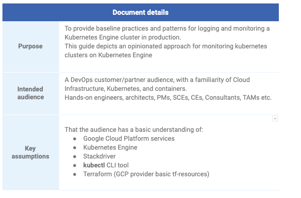 Monitoring Kubernetes Clusters on GKE (Google Container Engine)