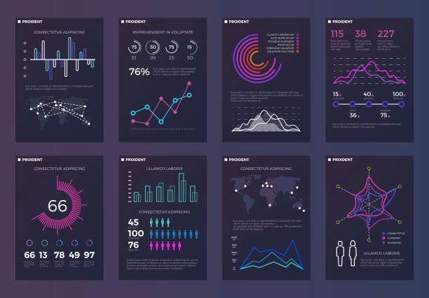 Data Visualization: Designing for Attention