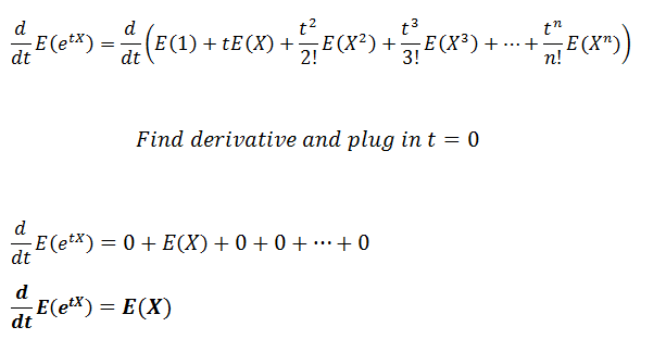 Figure 16: Taking first derivative of Moment Generating Function. | Moment Generating Function for Probability Distribution w