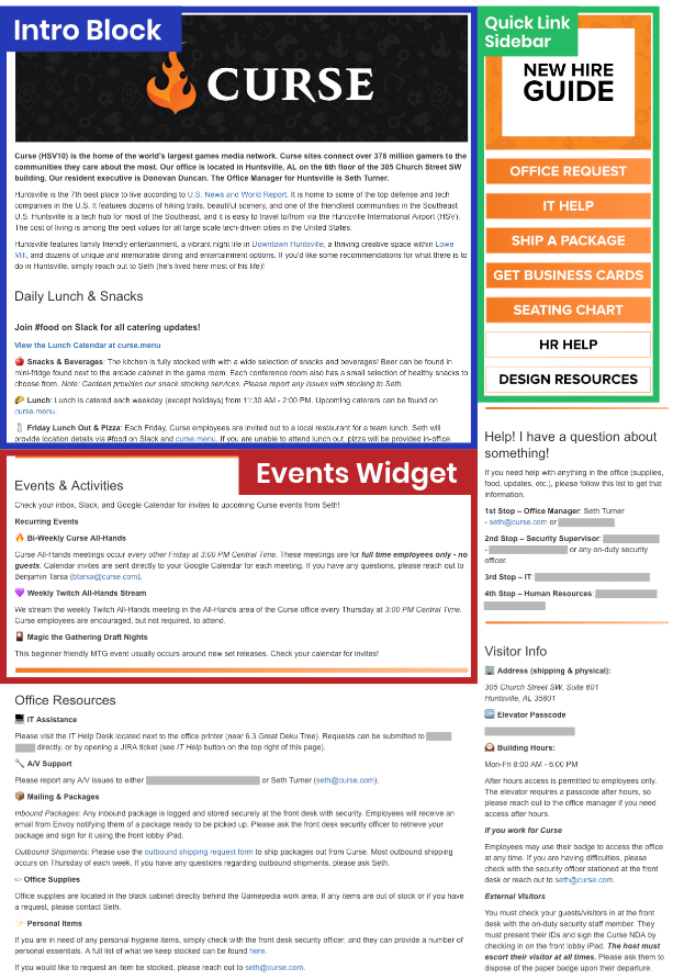 A diagram showing the three sections detailed in the article: intro block, quick links sidebar, and the events widget.