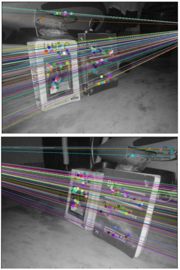 3D Reconstruction with Stereo Images — Part 3: Epipolar Geometry