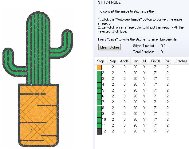 How to Create an Awesome Embroidery File with SewArt