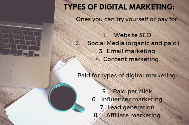 8 main types of Digital Marketing