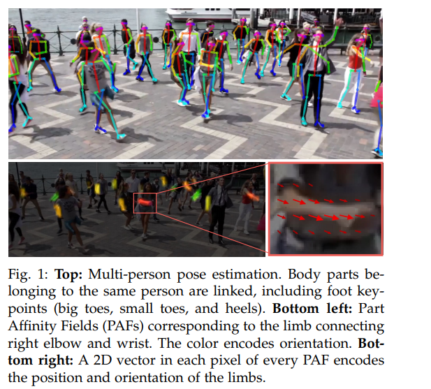 A 2019 Guide to Human Pose Estimation - Heartbeat