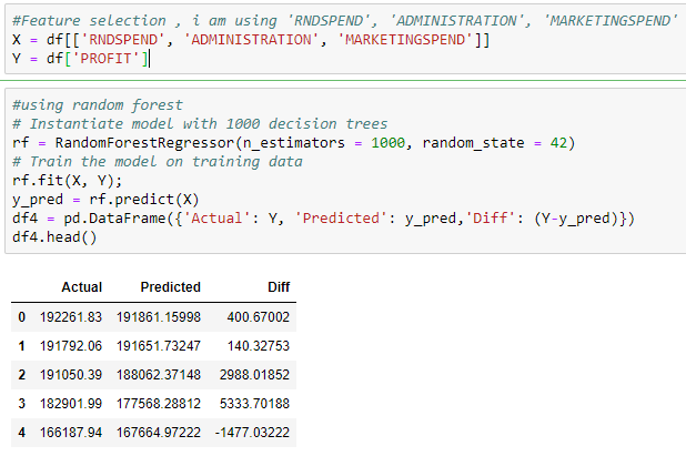 End to End Model of Data Analysis & Prediction Using Python
