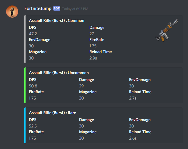 5 Great Fortnite Discord Bots - Chatbots Life