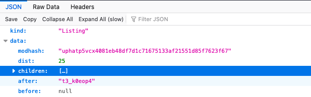 The Reddit front page as json.