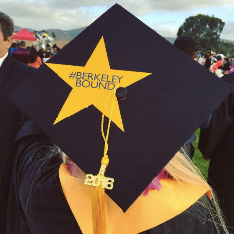 Uc Berkeley Graduation 2020.Proof That The Uc Berkeley Class Of 2020 Are Meant To Be