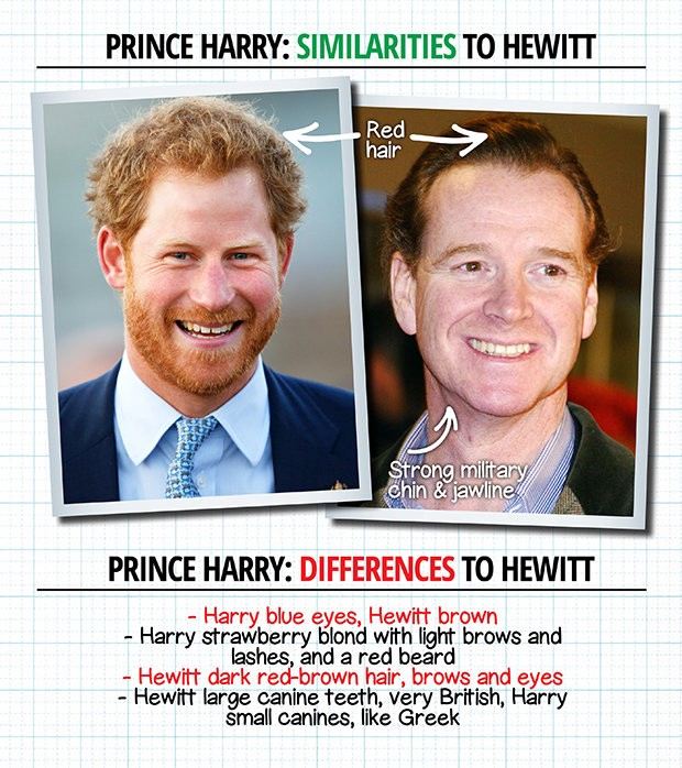 new world university prince charles is not prince harry s father by ali golub nyu local new world university prince charles is