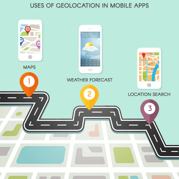 geolocation in mobile apps