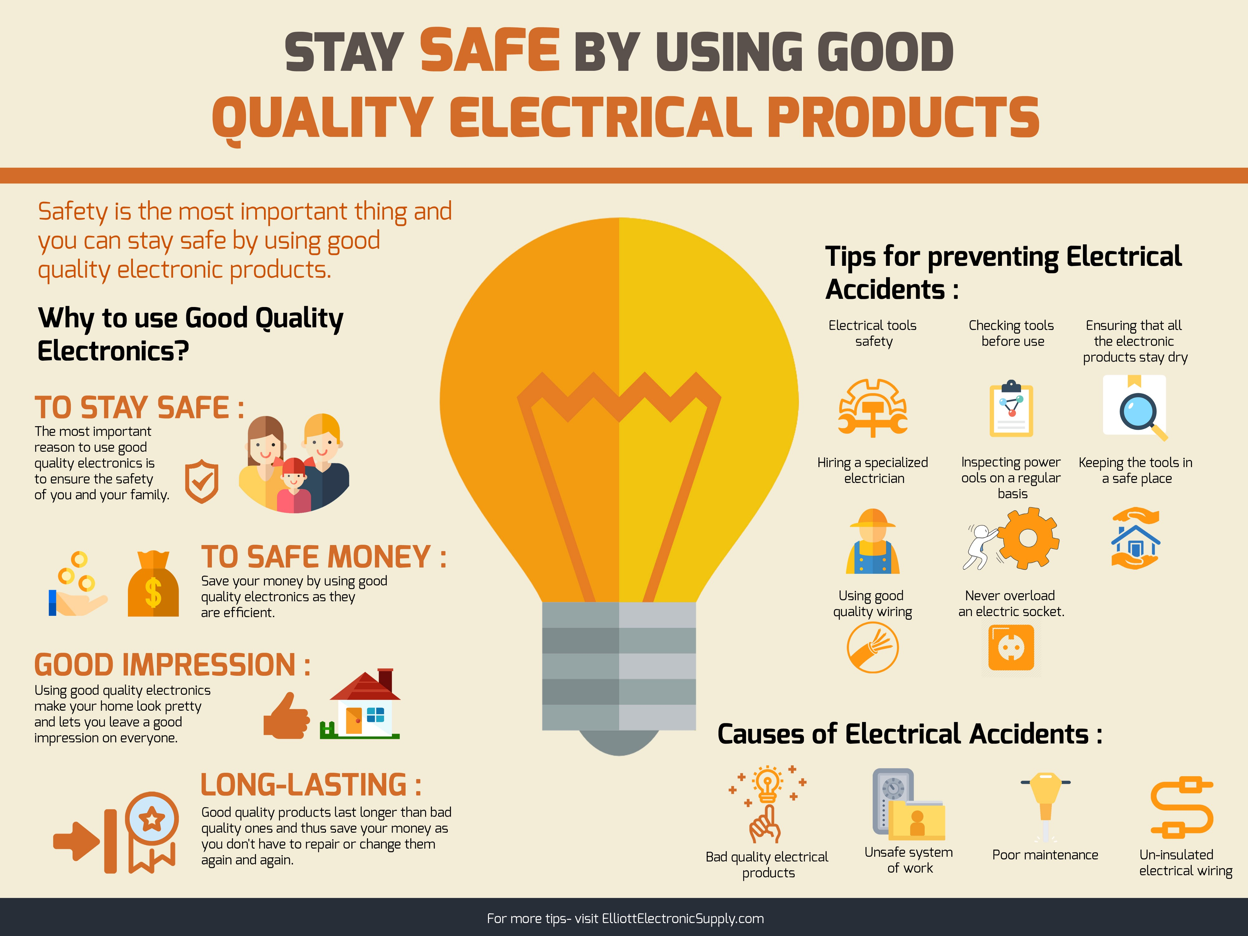 Infographic by electronic parts supplier - aiya731 - Medium