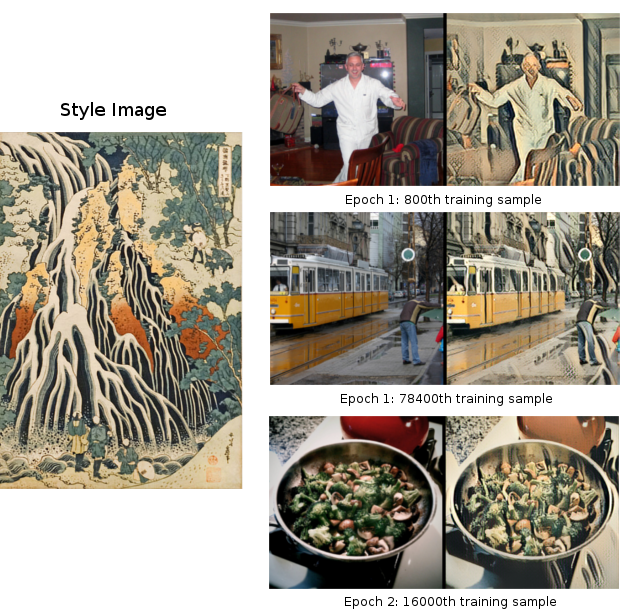 Pytorch Implementation of Perceptual Losses for Real-Time