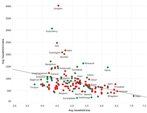 Modeling Youth Unemployment - Towards Data Science